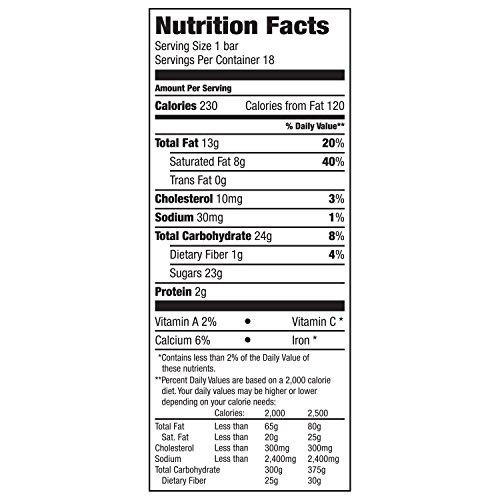 Dove Dark Chocolate Ingredient List