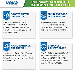 VEVA Advanced Filters Premium Carbon Activated Replacement Pre Filter 6 Pack compatible with Air Purifier Models AC4800 Series (AC4825, AC4825e) and Filter B FLT4825