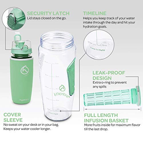 Hydracy Infuser Water Bottle with Full Length Infusion Rod and Insulating Sleeve Combo Set + 25 Fruit Infused Water Recipes eBook Gift – Large 32 Oz Sport Bottle – Aqua Green