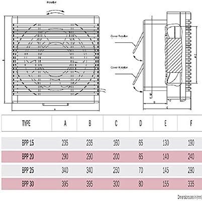 BPP 15 Industrial Axial Axiales Ventilador Ventilación extractor ...