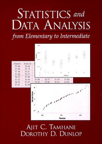 Statistics And Data Analysis  From Elementary To Intermediate  With Disk