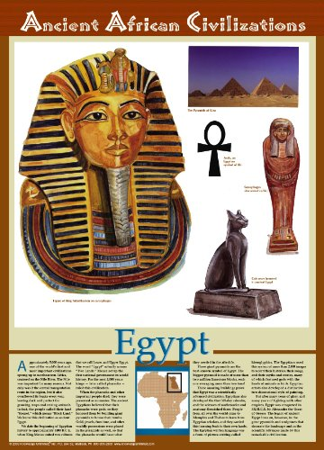 Egypt- Ancient African Civilizations Poster