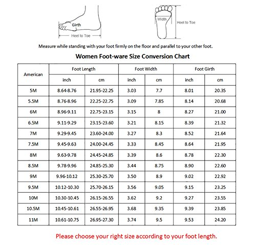 df915f447e5 Eunicer Women s Single Band Classic Chunky Block High Heel Sandals Ankle  Strap Dress Shoes (Half Size Large)