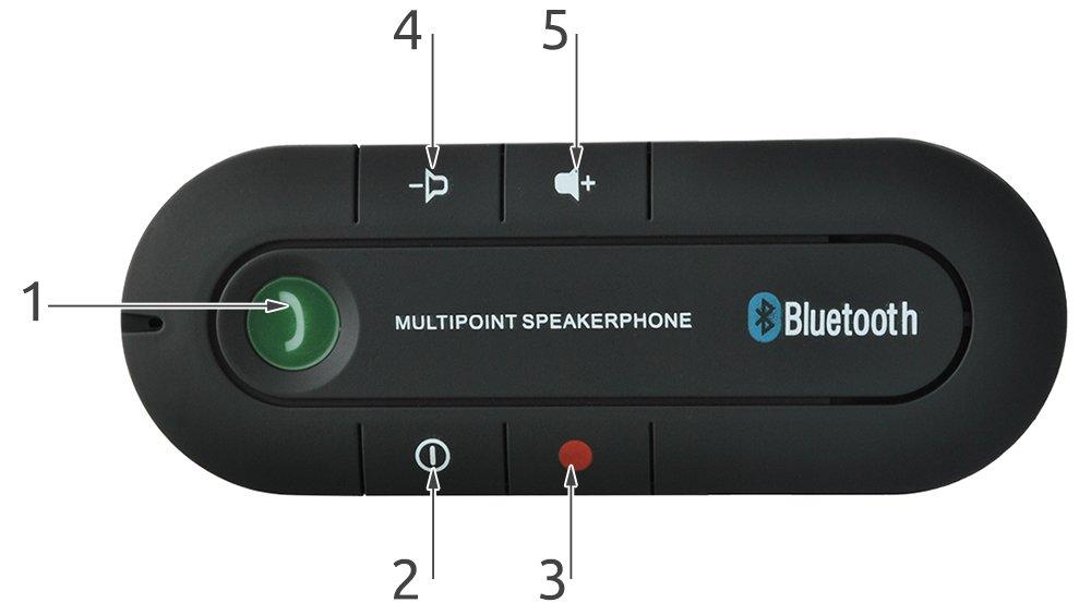Kit Mains Libres Bluetooth Kit Mains Libres pour Pare-Soleil smartfone Housse # 5824