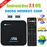 Android TV Box - VIDEN Newest Android 7.1 Smart TV Boxsets, Amlogic S905X Quad-Core, 1GB RAM & 8GB ROM, 4K @60fps Ultra HD, Support Video Encoder for H.265, 2.4GHz WIFI Bluetooth 4.0