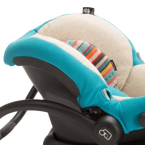 Is The Maxi-Cosi Mico AP Car Seat Worthy Of Its Price?
