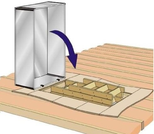 Loft Stairs Insulation Tent Attic Insulate The Access Door Into Your