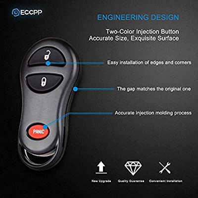 ECCPP 1X Keyless Entry Remote Key Fob Replacement fit for 315MHz 99 00 01 02 03 04 Jeep Dodge Series GQ43VT9T: Automotive