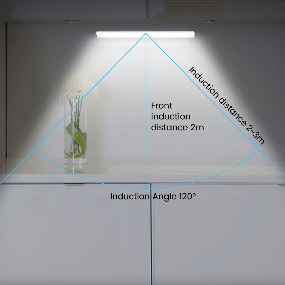 GLIME Luce di Armadio 4 Modalit/à 57LED 2400mAh USB Ricaricabile con Magnete Fisso Conveniente Lampada da Parete Luce Emergenza Luce Bianca(Alluminio+PC 39cm) Luce Sensore di Movimento