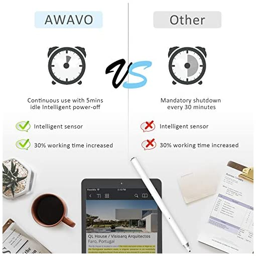 AWAVO Stylus Pens for Apple iPad Capacitive Rechargeable Digital apple pencil with 1.5mm Ultra Fine Tips and magnetic…