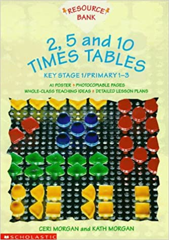 2, 5 and 10 Times Tables KS1 (Resource Bank Maths)