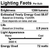 SYLVANIA Halogen A19 Light Bulb, 100W
