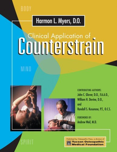 Clinical Application of Counterstrain