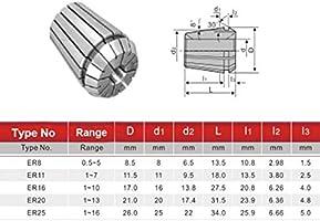 Homyl 2 Piezas ER16 6mm 8mm Spring Collet Set Chuck Collet para M/áquina De Grabado CNC