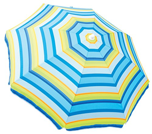 Rio Brands Palm Islands Stripe Beach Umbrella with Sun Block, Blue/Green (Beach Duty Wind Heavy Resistant Umbrella)