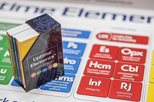 Uptime Elements Passport Series - Revised