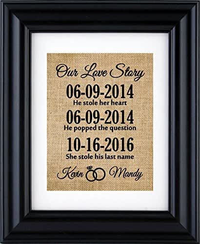 Our Love Story Wedding Idea: Amazon.com: Our Love Story Sign, Important Date Art