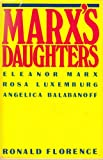 Marx's daughters: Eleanor Marx, Rosa Luxemburg, Angelica Balabanoff