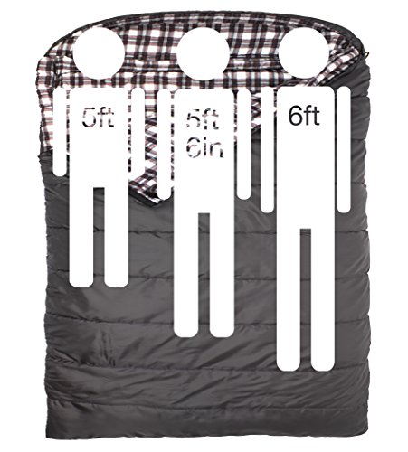 Teton Sports Mammoth Queen Size Sleeping Bag Reviewed