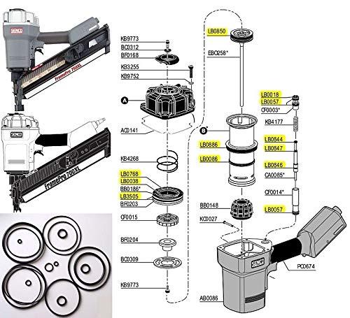 Bestselling Air Tool Maintenance Kits