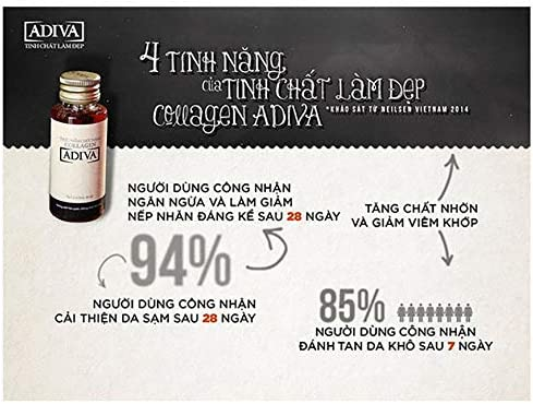 03 Boxes * 63 Capsules - Viên Uống Collagen ADIVA - 100% Collagen from Nature, Imported from Germany