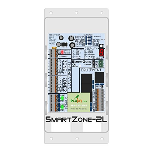 SmartZone-2L: 2 Zone Controller KIT w/ Temperature Sensor - Replace Honewell, ewc, zonefirst hvac zone control panels