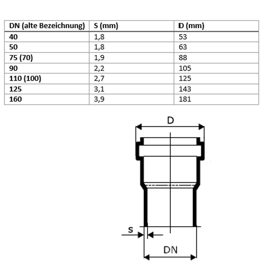 Extrem HT Abwassser Reduzierung DN 40 / 50 / 70 (75) / 100 (110) (DN 40 LX09