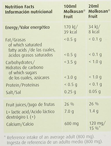 A.Vogel Molkosan - Jugo de Frutas, 200 ml: Amazon.es: Salud ...