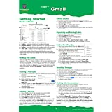Gmail Quick Source Reference Guide
