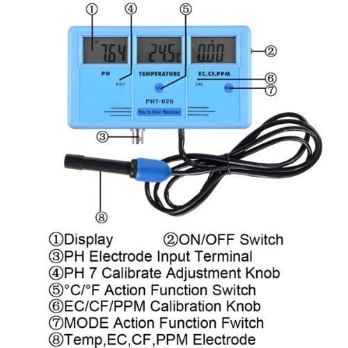 6 in 1 Water testing Meter - ph ppm temp tds ec cf