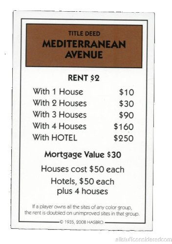Amazoncom Monopoly Replacement Mediterranean Avenue Deed Brown