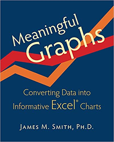 meaningful graphs converting data into informative excel charts