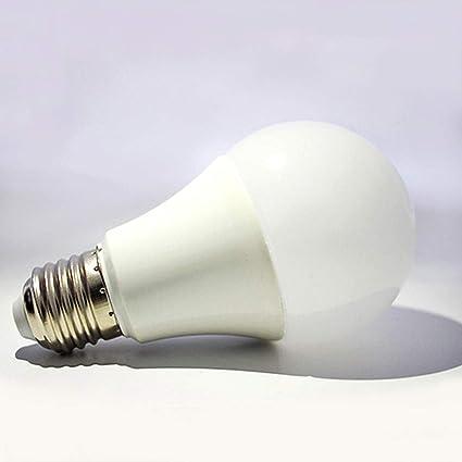 🎁 LED lamps Clearance 🎁, LED Lamp E27 110V LED Bulb LED ...