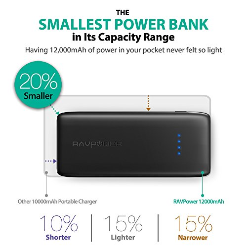 convenient Charger RAVPower 12000mAh Pocket Sized power Bank 2A reviews combined 24A outcome Li polymer Battery iSmart 20 innovation Ace Series External Battery Pack for Smartphone Tablet convenient power Banks