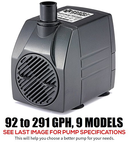 PonicsPump PP12005: 120 GPH Submersible Pump with 5' Cord - 6W... for Fountains, Statuary, Aquariums & more. Comes with 1 year limited warranty. (Aluminum Fountains Water)
