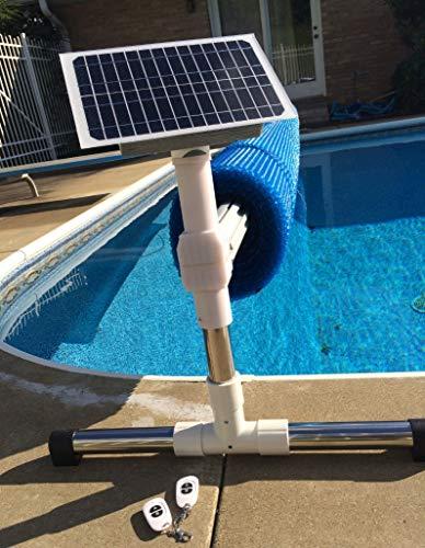 Buy places to swim in california