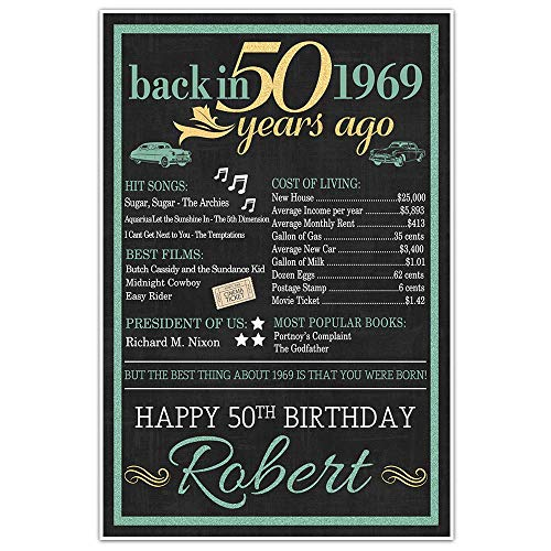 graphic regarding Printable 50th Birthday Signs identified as 50th Birthday Chalkboard Born within just 1969 Studies Poster Environmentally friendly and Gold
