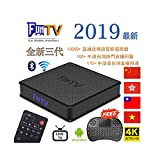 Chinese Tv Boxes