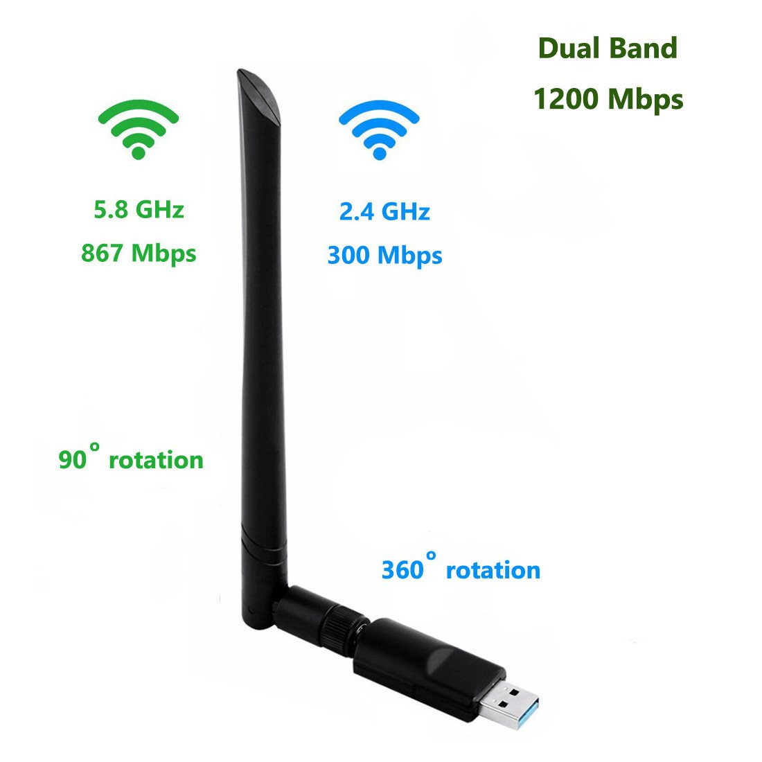 Connecting 1200 Mbps USB WiFi Network Adapter Chipset with 5 dBi Antenna  Dual Band AC1200 WiFi Dongle IEEE 802 11 a/b/g/AC Support, Windows 10 Mac