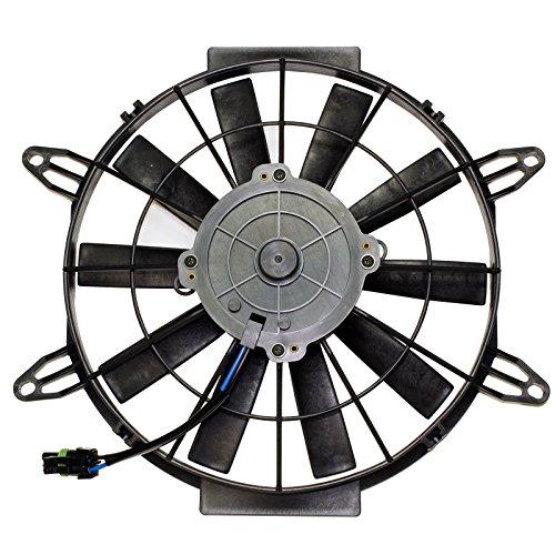 Most Popular Radiator Fan Motors