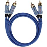 Oehlbach Beat! Stereo  - Cable audio de 2.0 m, Azul