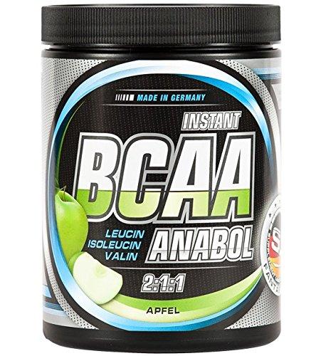 S.U. BCAA-ANABOL