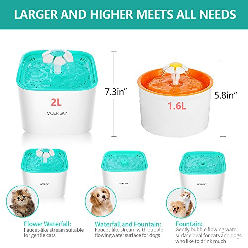 Moer Sky Pet Fountain Cat Water Dispenser-Healthy Hygienic Drinking Fountain 2L Super Quiet Automatic Water Bowl Filter Silicone Mat Dogs, Cats, Birds Small Animals (Pet Fountain) by Moer Sky (Image #4)