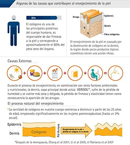 Colageno Hidrolizado Verisol® + Acido Hialuronico + Magnesio | 180 Capsulas: Amazon.es: Salud y cuidado personal
