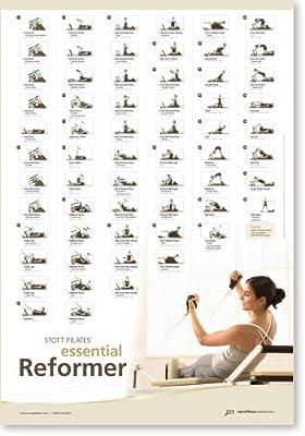 STOTT PILATES Wall Chart - Essential Reformer from STOTT PILATES