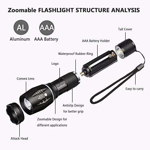 Rockbirds LED Flashlight, Mini Super Bright 3 Mode Tactical Flashlight, Best Tools for Hiking, Hunting, Fishing and Camping