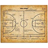 Basketball Court - 11x14 Unframed Patent Print - Great Game Room Decor or Gift for Basketball Coaches