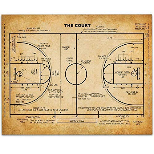 Basketball Court - 11x14 Unframed Patent Print - Great Game Room Decor or Gift Under $15 for Basketball Coaches