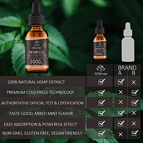 3000mg Pure Hemp Oil Extract - Anxiety & Stress Relief and Sleep Aid - 100% Organic, Vegan, GMO-Free, Natural
