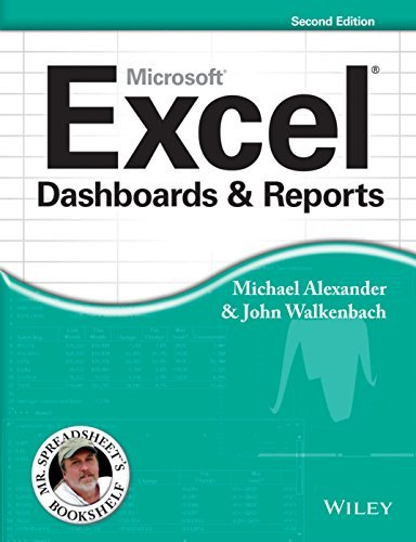 Excel Dashboards & Reports (MISL-DT)